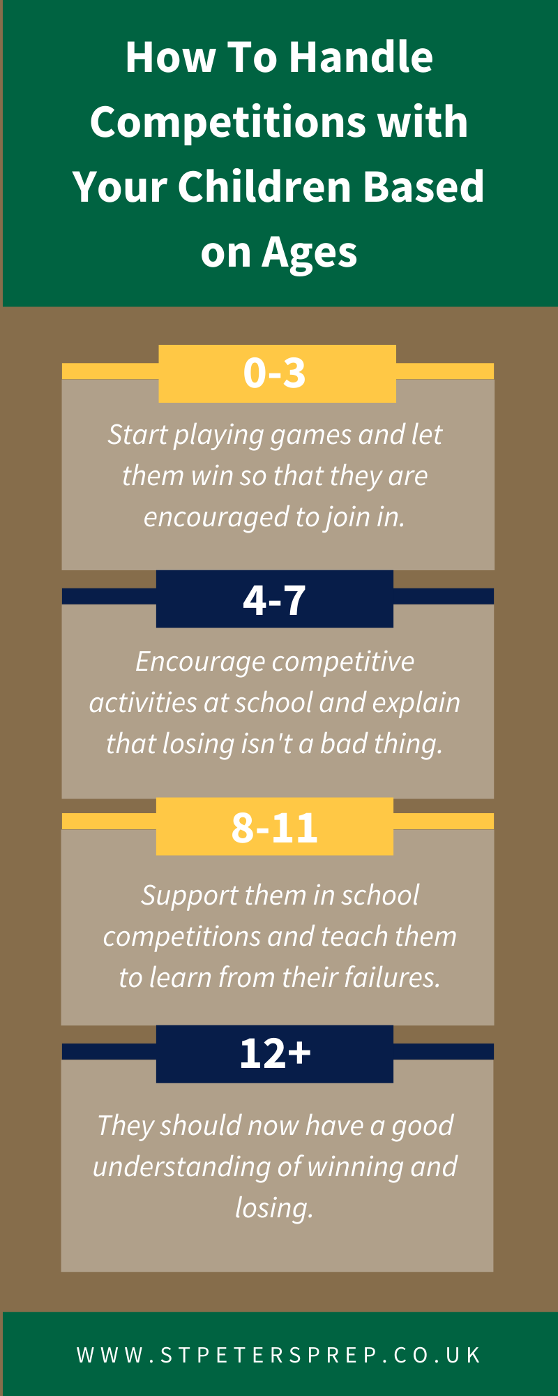 How to handle competitions with your children based on ages infographic